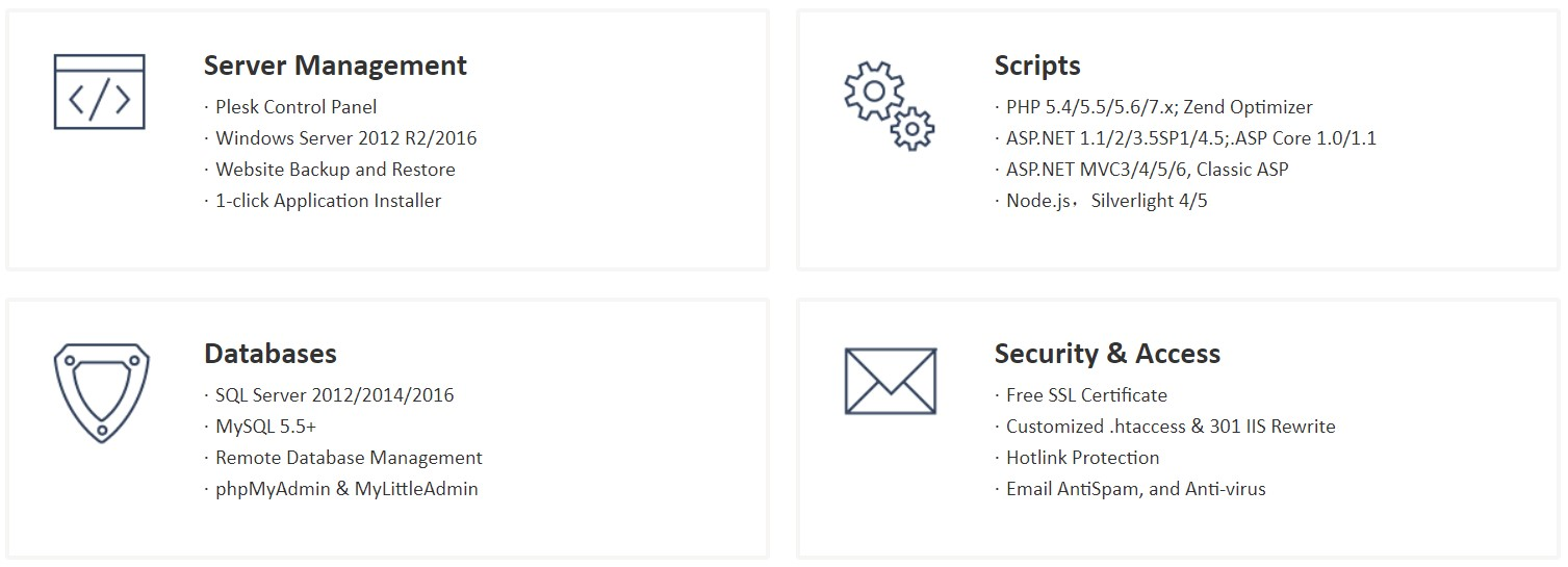 Bisend asp.net hosting features list