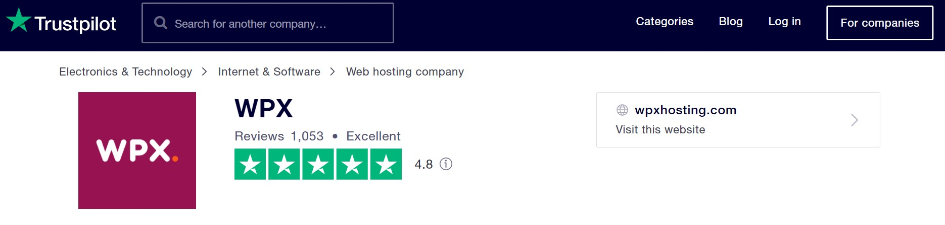 The WPX listing on Trustpilot